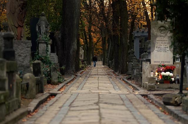 pogrzeby koło, cmentarz